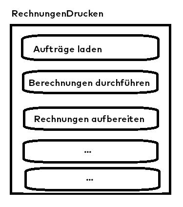Backgroundworker Beispiel mit Sub-Prozessen bzw. Methoden