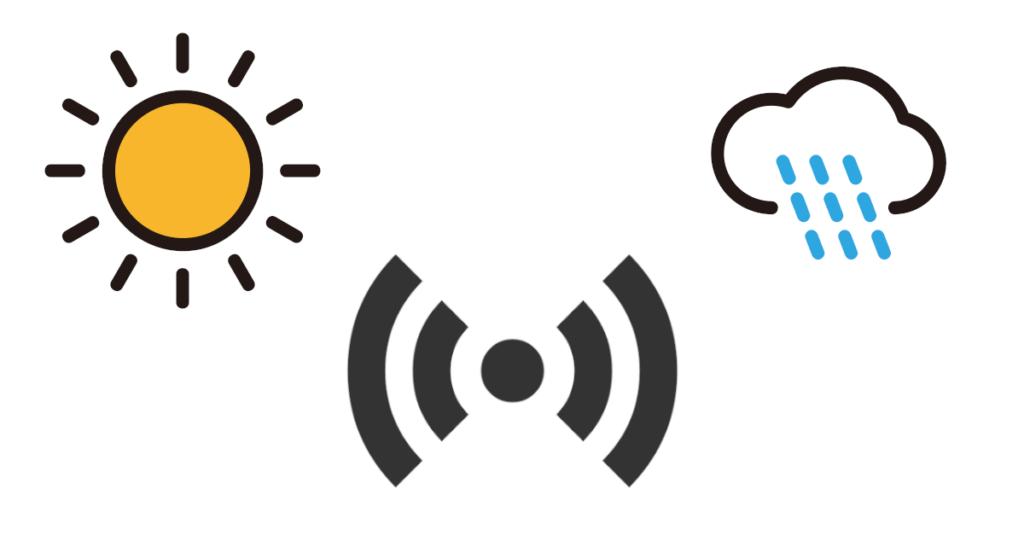 Wetter-Sensor Sonne Regen