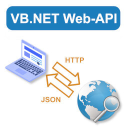 VB.NET Web-API Beitragsbild
