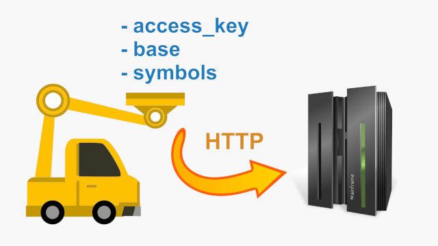ExchangeRatesApi Server Request - VB NET Web API